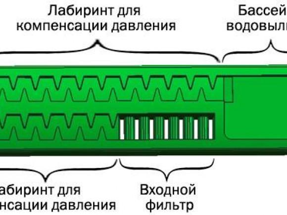 Строение эмиттера