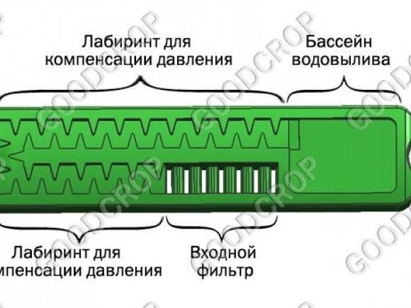 Строение эмиттерной ленты